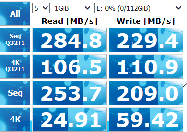 SSD Bench mio.png