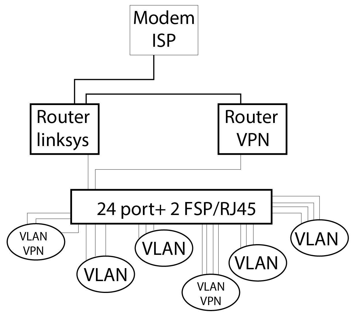 SWITCH 2 ROUTER-01.jpg