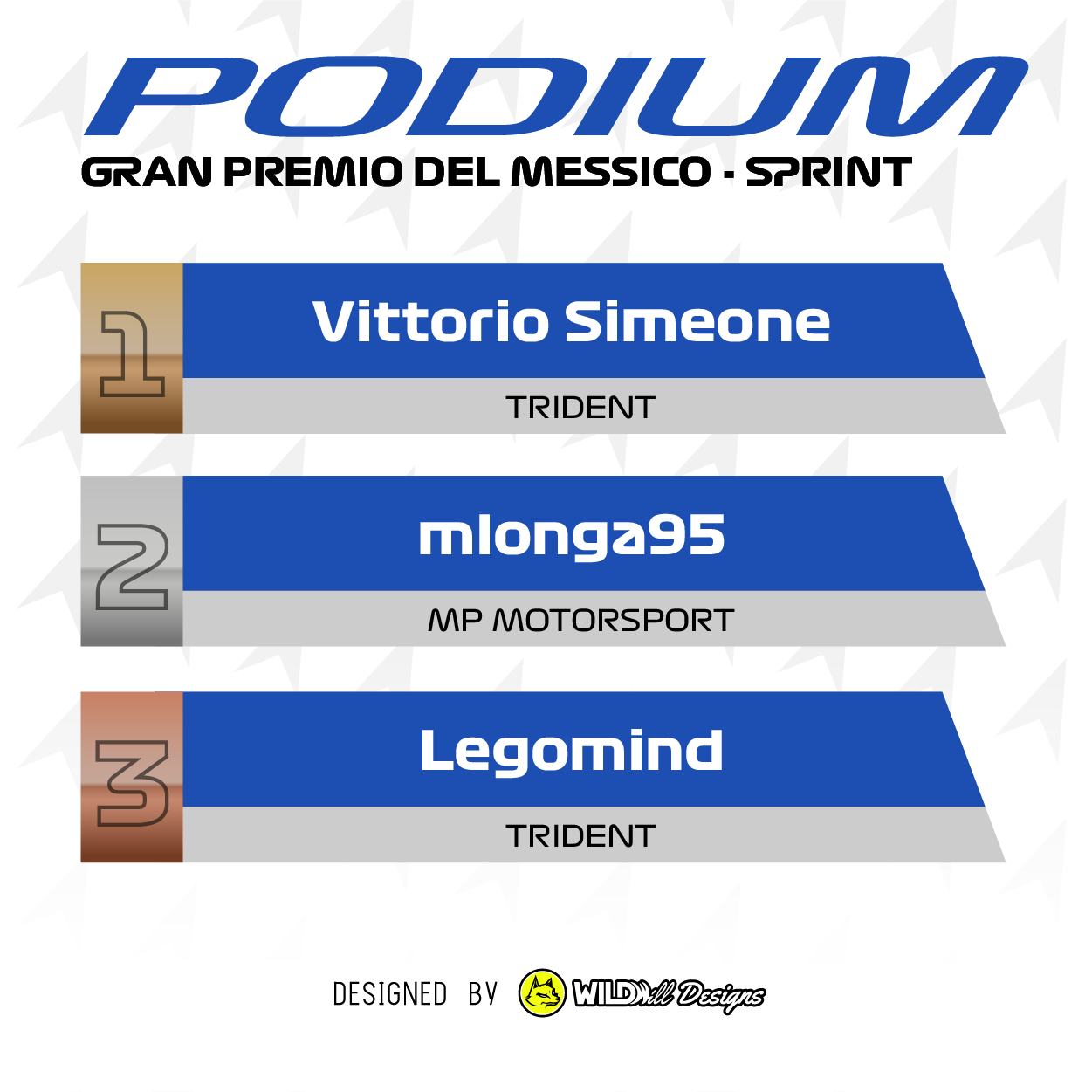 WINNER MEX sprint Post 2.png