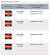019-amd-apu-a10-5800k-dual-graphis-schede-raccomandate.png