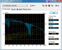 HDTune_Benchmark_ST31000528AS.png