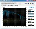 HDTune_Benchmark_WDC_WD10EARS-00MVWB0.png