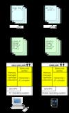 500px-Java_virtual_machine_architecture.svg.png