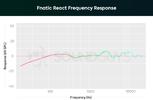 Fnatic-React-FR-Chart-redo.png