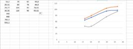 the medium graph.PNG