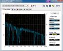 HDTune_Benchmark_ST1000LM024_HN-M101MBB2.png