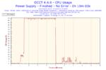 2014-03-18-18h28-CpuUsage-CPU Usage.png