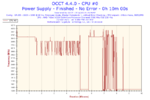 2014-03-18-18h28-Frequency-CPU #0.png