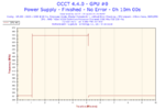 2014-03-18-18h28-Frequency-GPU #0.png