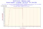 2014-03-18-18h28-Memory Usage-Memory Used.png
