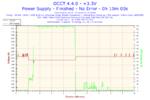 2014-03-18-18h28-Voltage-+3.3V.png