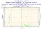 2014-03-18-18h28-Voltage-+12V.png