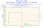 2014-03-18-18h28-Voltage-VIN0.png