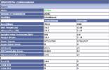 51610d1362625605-profili-porta-adsl-alice-alice-gate-voip-2-plus-wi-fi-statistiche.png