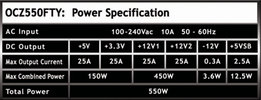 550w_rating_chart.jpg