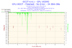 2014-10-28-17h41-Voltage-CPU VCORE.png